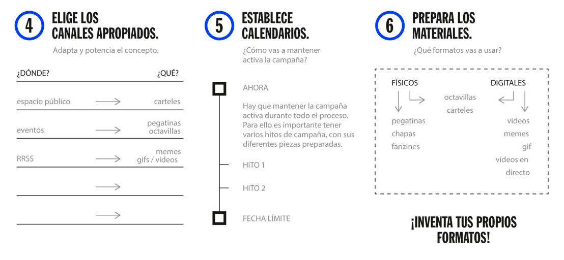 Comunica tu propuesta ciudadana con la ayuda del Kit Decide