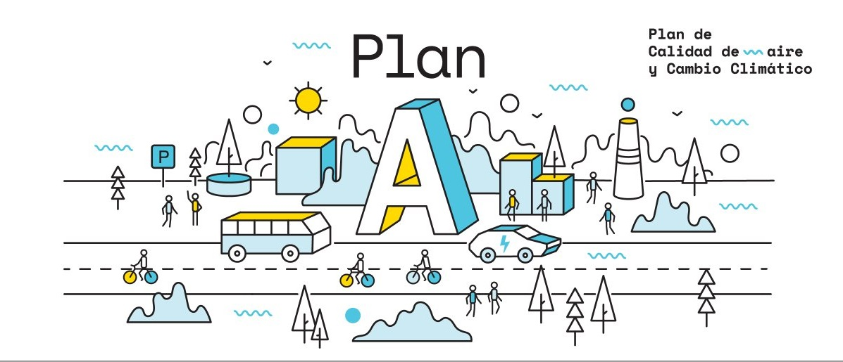 gráfica del Plan A