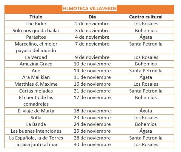 Cartelera Filmoteca Villaverde en noviembre