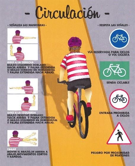 Guía para Usuarios de la Bicicleta de la DGT