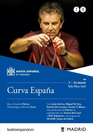 Curva España, en la Sala Max Aub de Naves del Español en Matadero Madrid