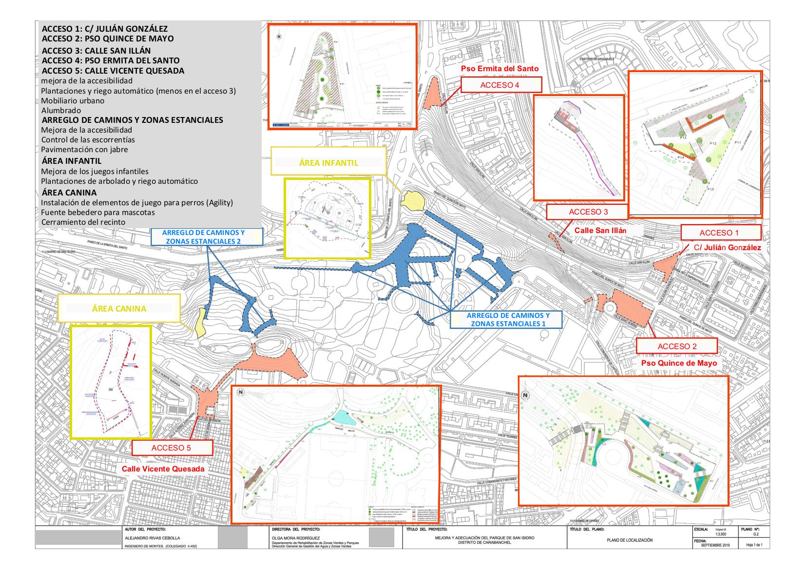 Plano del parque de San Isidro