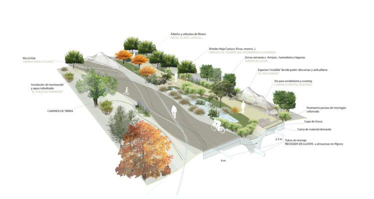 Ilustración del proyecto 'Efecto Mariposa'